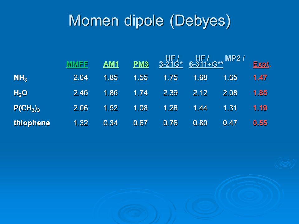 Momen dipole (Debyes) HF / HF / MP2 / HF / HF / MP2 / MMFFAM1PM3 3-21G* 6-311+G** Expt.