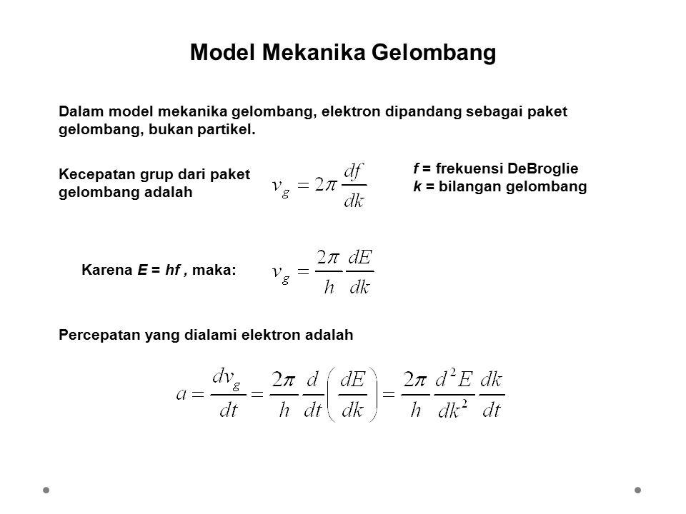 Model Mekanika Gelombang Dalam model mekanika gelombang, elektron dipandang sebagai paket gelombang, bukan partikel. Kecepatan grup dari paket gelomba