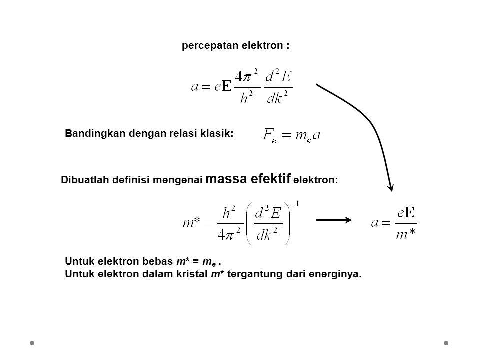 percepatan elektron : Bandingkan dengan relasi klasik: Dibuatlah definisi mengenai massa efektif elektron: Untuk elektron bebas m* = m e. Untuk elektr