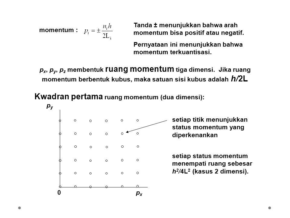 Tanda ± menunjukkan bahwa arah momentum bisa positif atau negatif. Pernyataan ini menunjukkan bahwa momentum terkuantisasi. p x, p y, p z membentuk ru