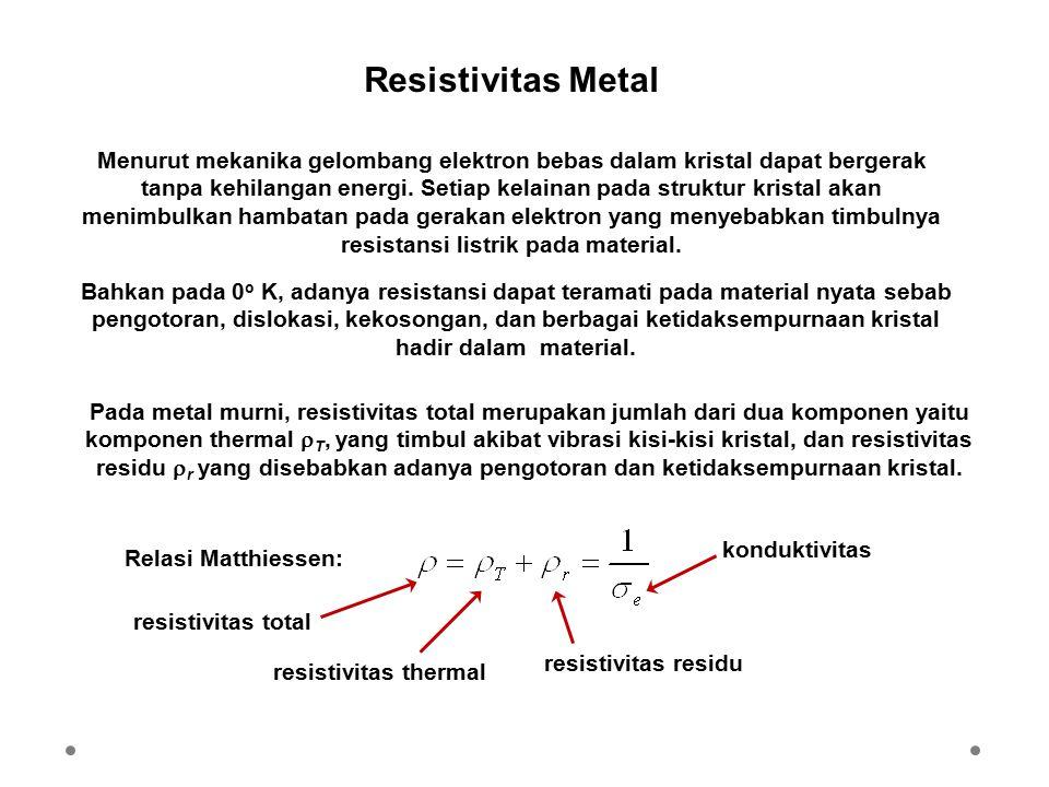 Resistivitas Metal Menurut mekanika gelombang elektron bebas dalam kristal dapat bergerak tanpa kehilangan energi. Setiap kelainan pada struktur krist