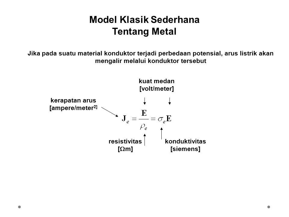 Model Klasik Sederhana Tentang Metal Jika pada suatu material konduktor terjadi perbedaan potensial, arus listrik akan mengalir melalui konduktor ters