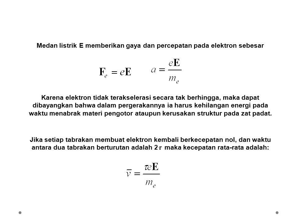 m* = m e jika energinya tidak mendekati batas pita energi dan kurva E terhadap k berbentuk parabolik Pada kebanyakan metal m* = m e karena pita energi tidak terisi penuh.