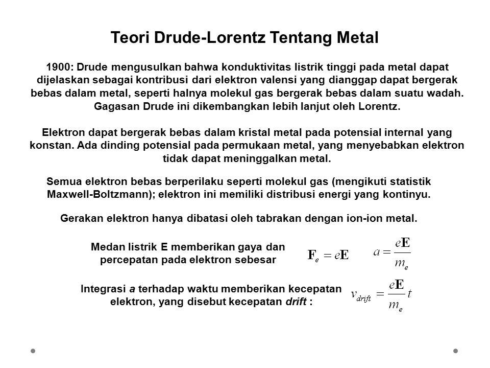 Teori Drude-Lorentz Tentang Metal 1900: Drude mengusulkan bahwa konduktivitas listrik tinggi pada metal dapat dijelaskan sebagai kontribusi dari elekt