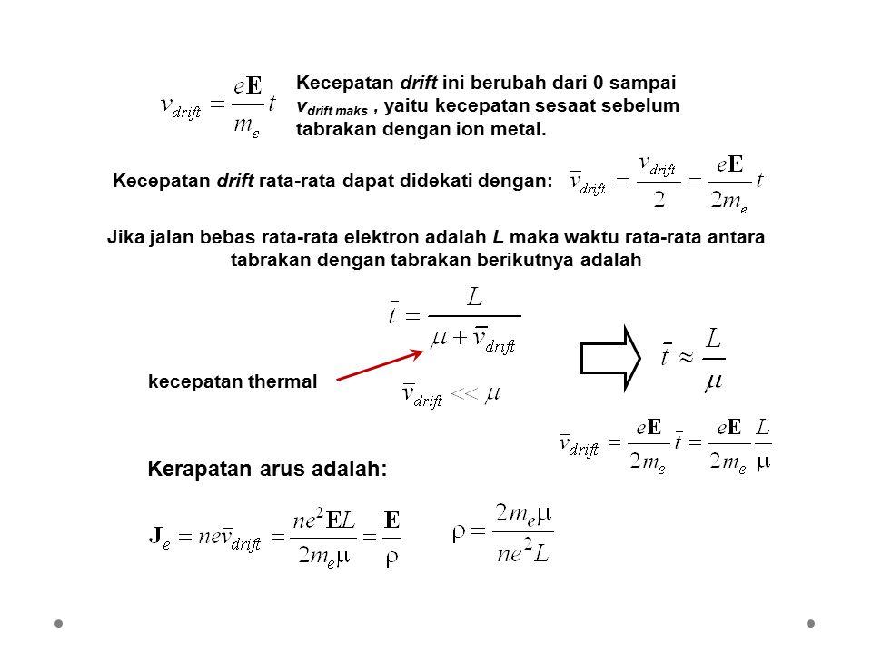 konstanta tergantung dai jenis metal dan pengotoran konsentrasi pengotoran Relasi Nordheim: Jika x << 1 2%3% 1% | |      r /  273 0,05 0,10 0,15 0,20 4% | In dalam Sn