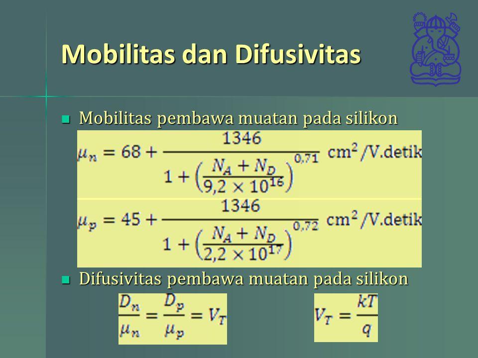 Mobilitas dan Difusivitas Mobilitas pembawa muatan pada silikon Mobilitas pembawa muatan pada silikon Difusivitas pembawa muatan pada silikon Difusivi