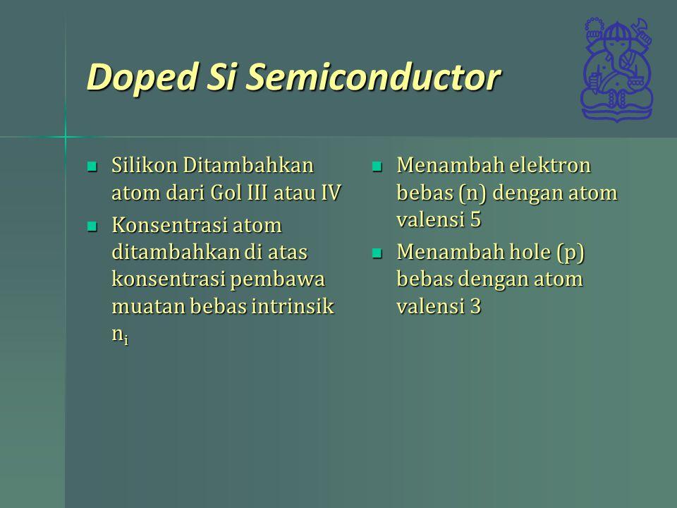 Doped Si Semiconductor Silikon Ditambahkan atom dari Gol III atau IV Silikon Ditambahkan atom dari Gol III atau IV Konsentrasi atom ditambahkan di ata