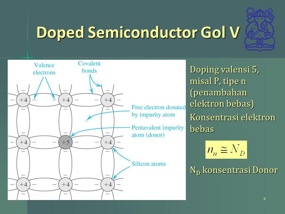 Doped Semiconductor Gol V Doping valensi 5, misal P, tipe n (penambahan elektron bebas) Doping valensi 5, misal P, tipe n (penambahan elektron bebas)