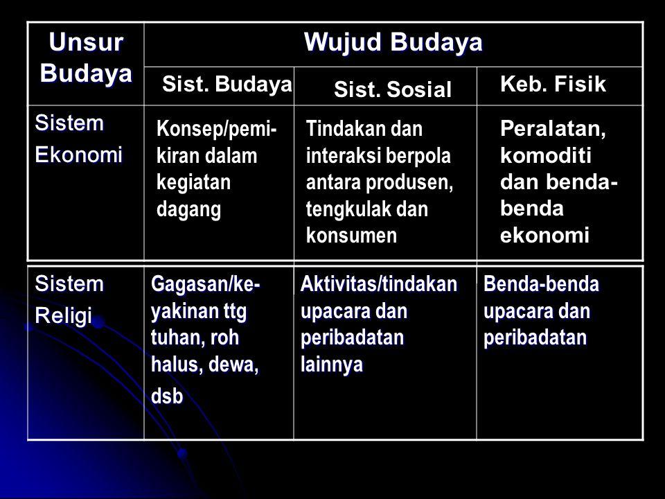 KERANGKA KEBUDAYAAN KEBUDAYAAN FISIK S SISTEM BUDAYA 1 2 3 4 5 6 7