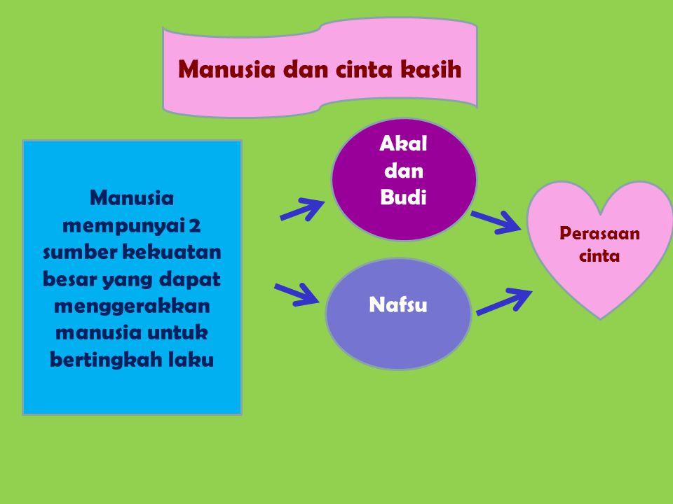 Manusia dan cinta kasih Manusia mempunyai 2 sumber kekuatan besar yang dapat menggerakkan manusia untuk bertingkah laku Akal dan Budi Nafsu Perasaan c