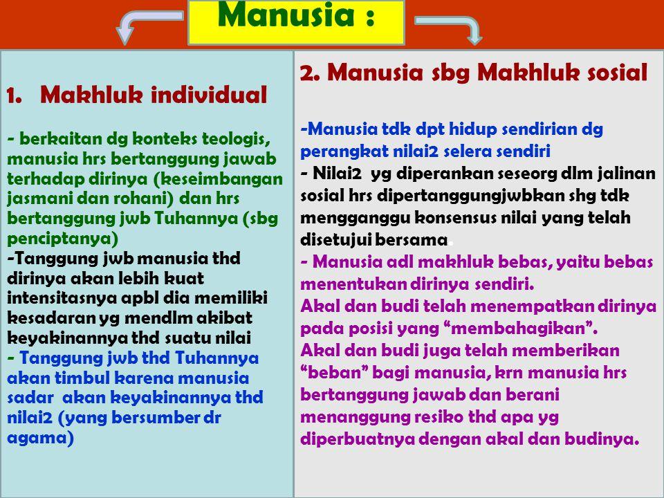 Manusia : 1.Makhluk individual - berkaitan dg konteks teologis, manusia hrs bertanggung jawab terhadap dirinya (keseimbangan jasmani dan rohani) dan h