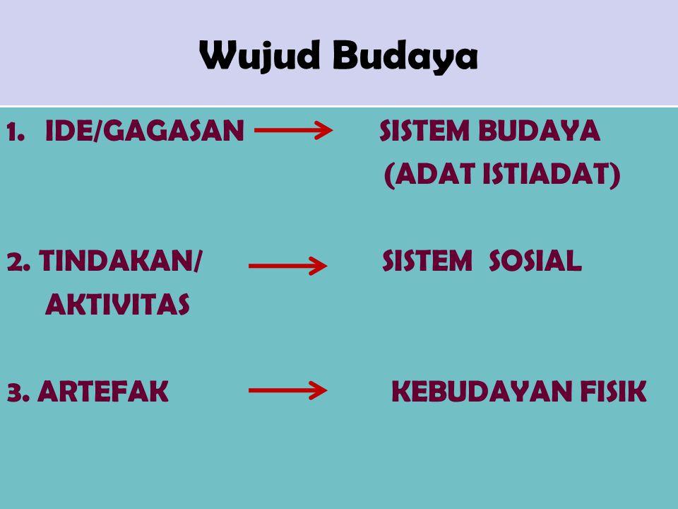 Wujud Budaya 1.IDE/GAGASAN SISTEM BUDAYA (ADAT ISTIADAT) 2. TINDAKAN/ SISTEM SOSIAL AKTIVITAS 3. ARTEFAK KEBUDAYAN FISIK