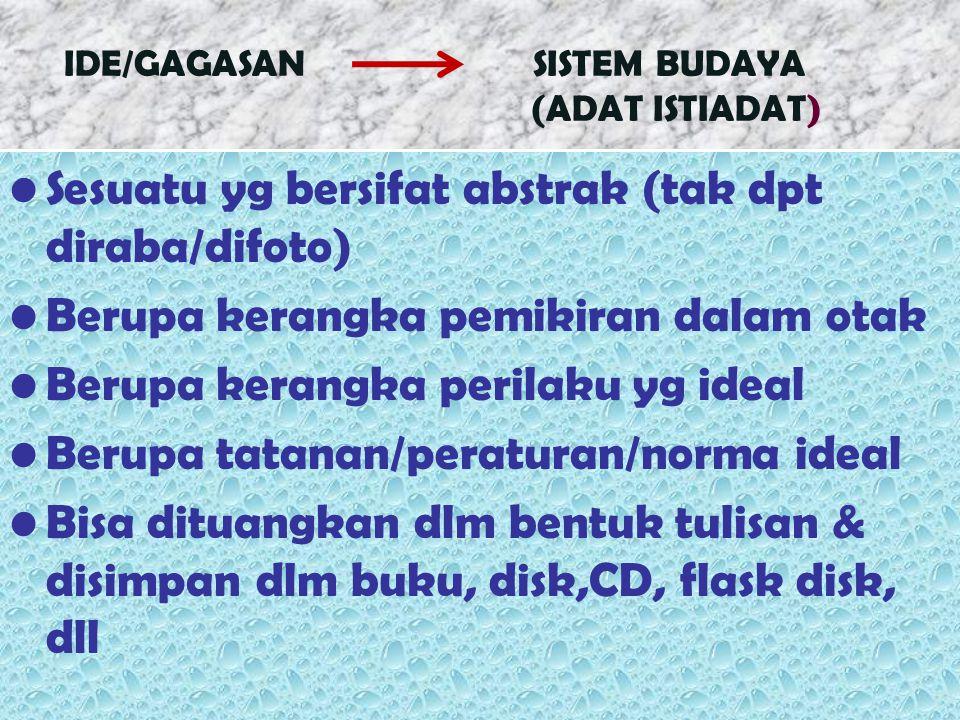 IDE/GAGASAN SISTEM BUDAYA (ADAT ISTIADAT) Sesuatu yg bersifat abstrak (tak dpt diraba/difoto) Berupa kerangka pemikiran dalam otak Berupa kerangka per