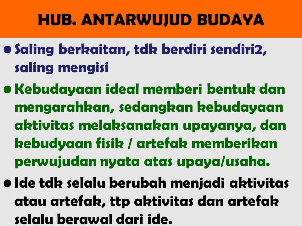 HUB. ANTARWUJUD BUDAYA Saling berkaitan, tdk berdiri sendiri2, saling mengisi Kebudayaan ideal memberi bentuk dan mengarahkan, sedangkan kebudayaan ak