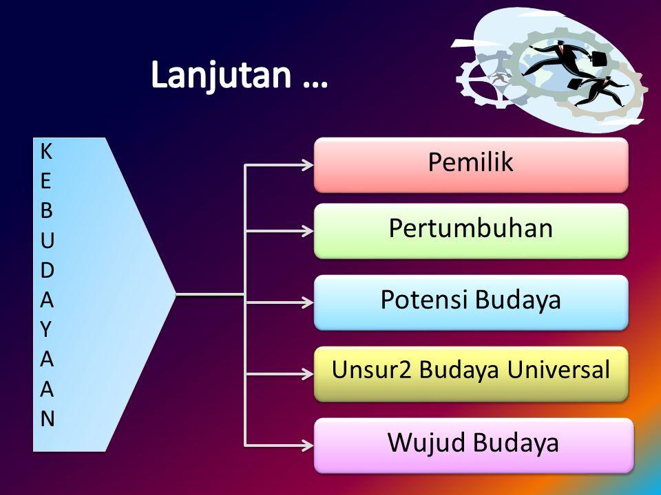 KEBUDAYAANKEBUDAYAAN K E B U D A Y A A N Pemilik Pertumbuhan Potensi Budaya Potensi Budaya Unsur2 Budaya Universal Wujud Budaya