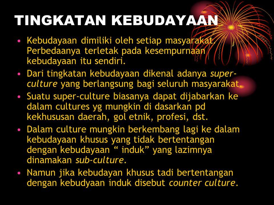 TINGKATAN KEBUDAYAAN Kebudayaan dimiliki oleh setiap masyarakat. Perbedaanya terletak pada kesempurnaan kebudayaan itu sendiri. Dari tingkatan kebuday