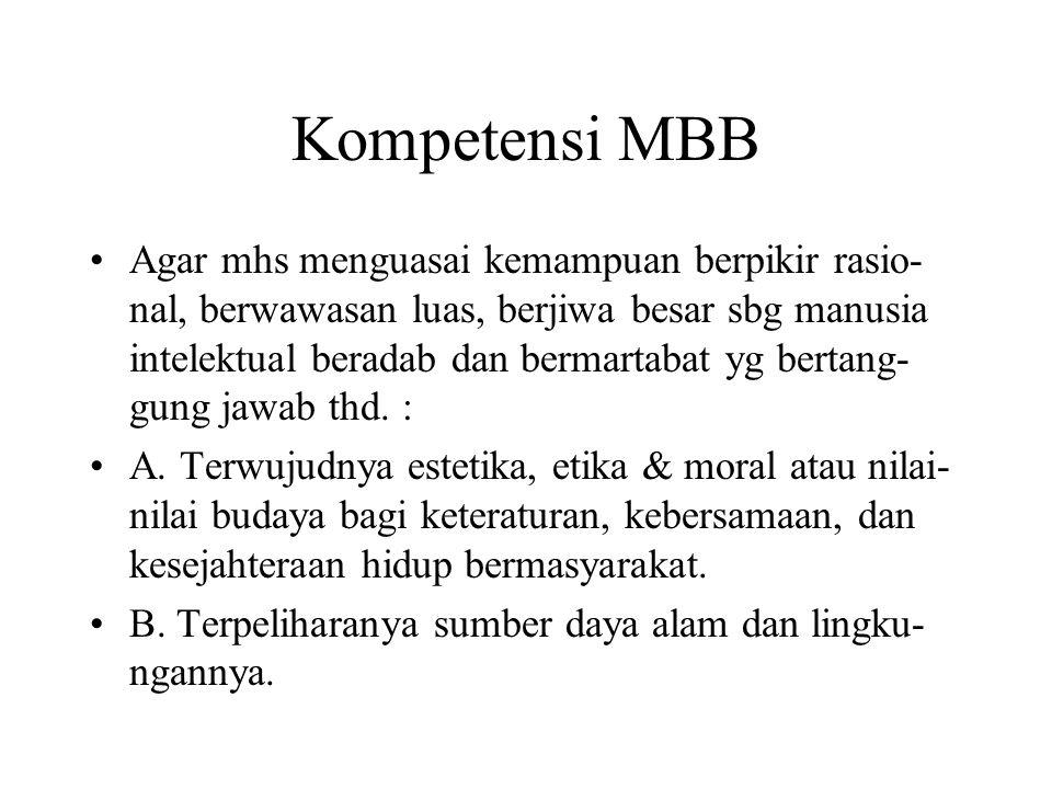 Kompetensi MBB Agar mhs menguasai kemampuan berpikir rasio- nal, berwawasan luas, berjiwa besar sbg manusia intelektual beradab dan bermartabat yg ber