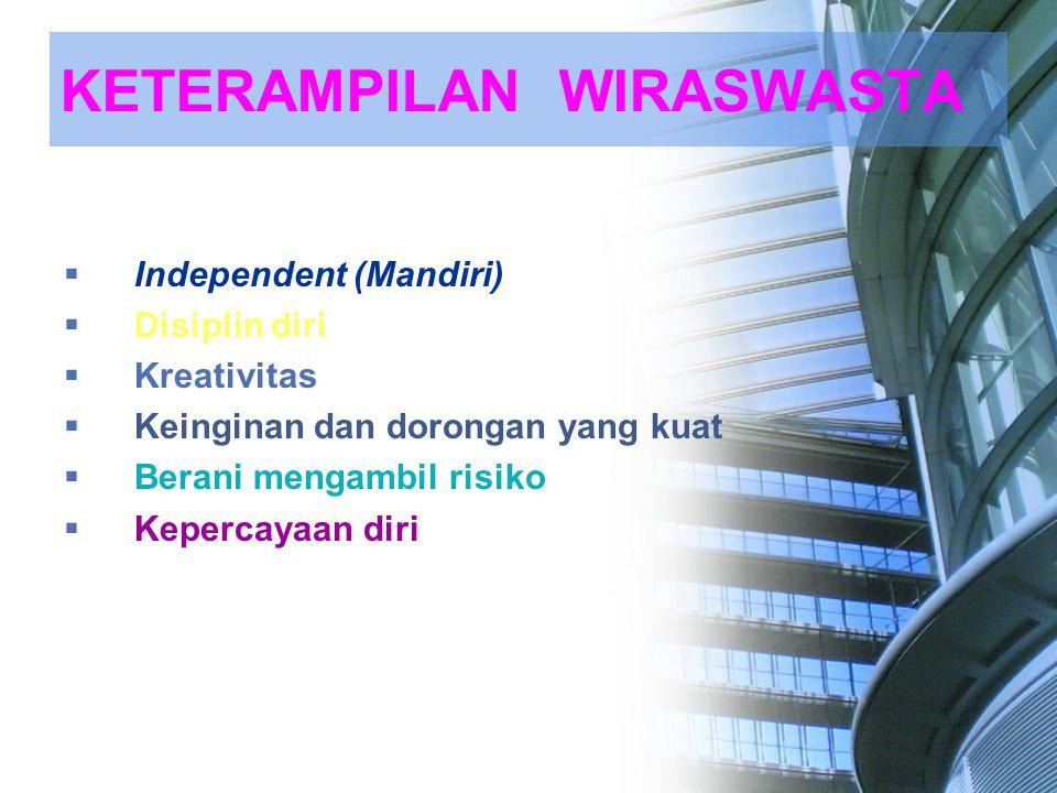 KETERAMPILAN WIRASWASTA  Independent (Mandiri)  Disiplin diri  Kreativitas  Keinginan dan dorongan yang kuat  Berani mengambil risiko  Kepercaya