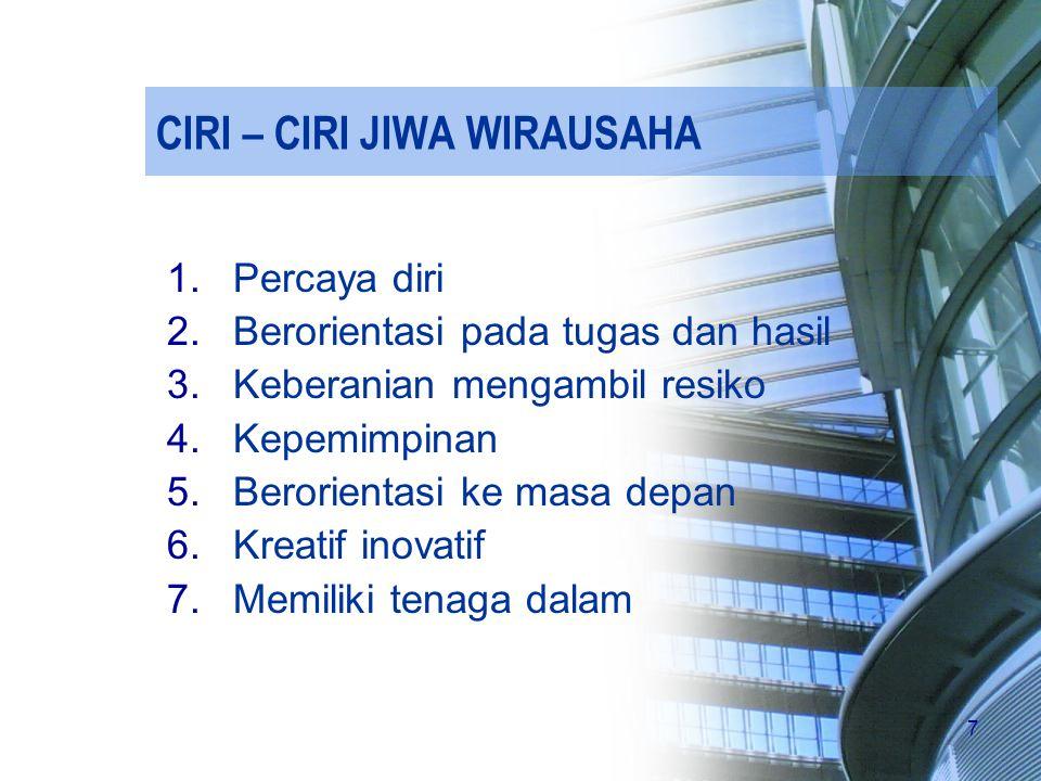 7 CIRI – CIRI JIWA WIRAUSAHA 1.Percaya diri 2.Berorientasi pada tugas dan hasil 3.Keberanian mengambil resiko 4.Kepemimpinan 5.Berorientasi ke masa de