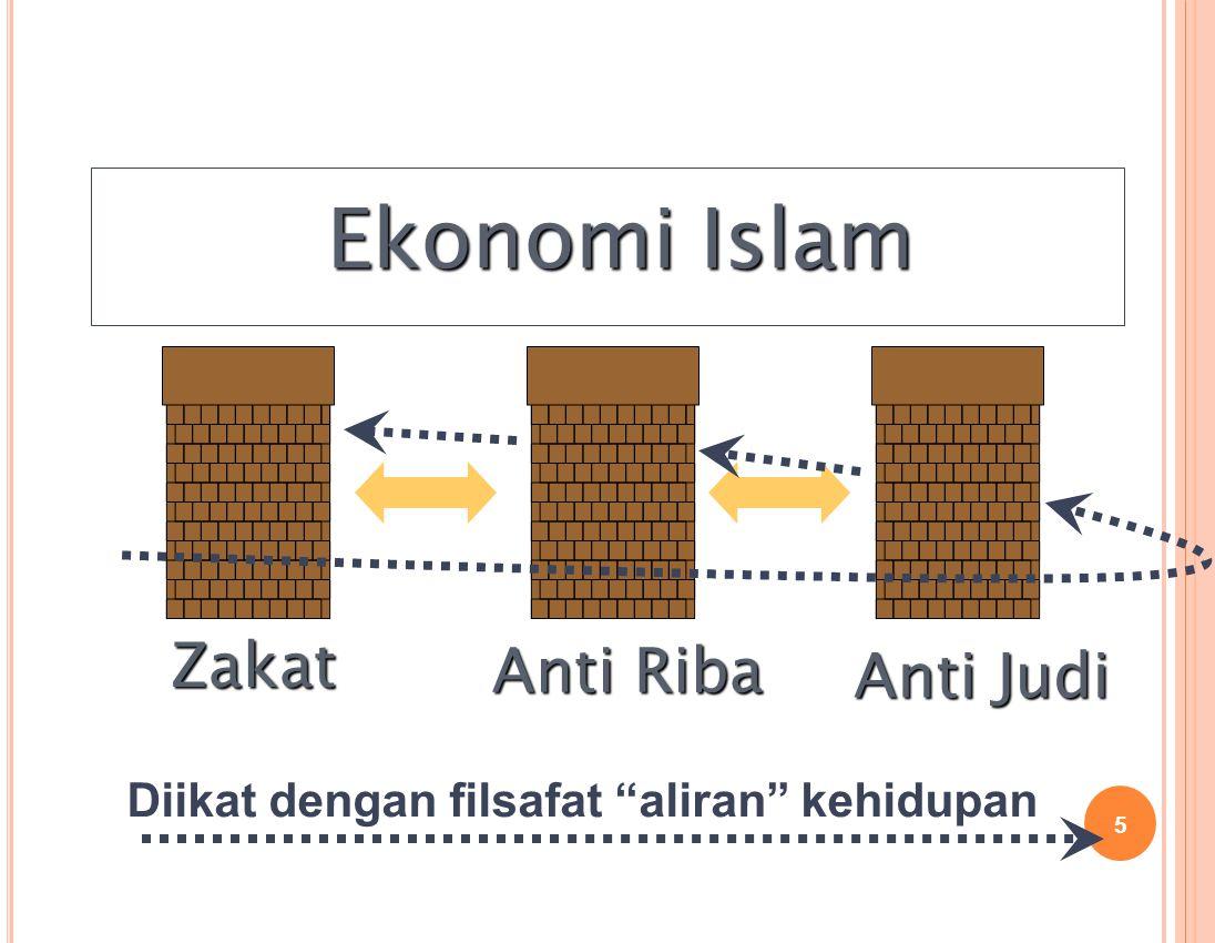 5 Ekonomi Islam Zakat Anti Judi Anti Riba Diikat dengan filsafat aliran kehidupan
