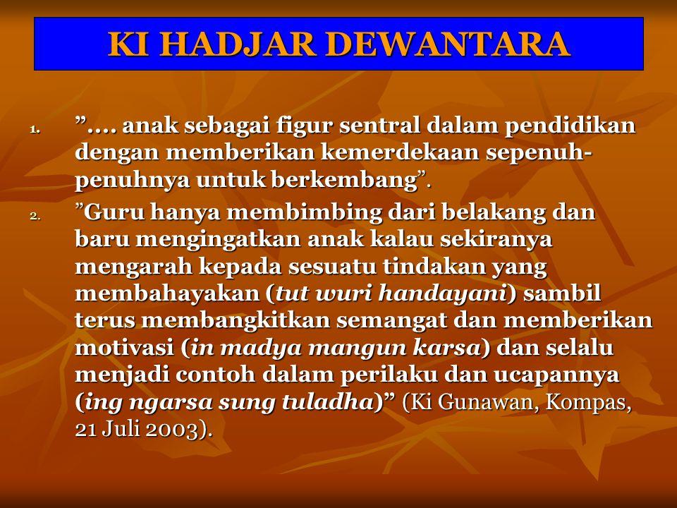 KH.AHMAD DAHLAN 1.