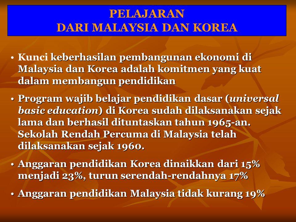 PELAJARAN DARI MALAYSIA DAN KOREA keberhasilan pembangunan ekonomi di Malaysia dan Korea adalah komitmen yang kuat dalam membangun pendidikanKunci keb