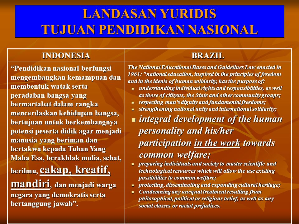 LEBIH DARI ITU …… Konstitusi Brazil 1988 yang dengan tegas menyatakan bahwa Education is a right for all, a duty of the State and of the family, and is to be promoted with the collaboration of society, with the objective of fully developing the person, preparing the individual for the exercise of citizenship and qualifying him/her for work .