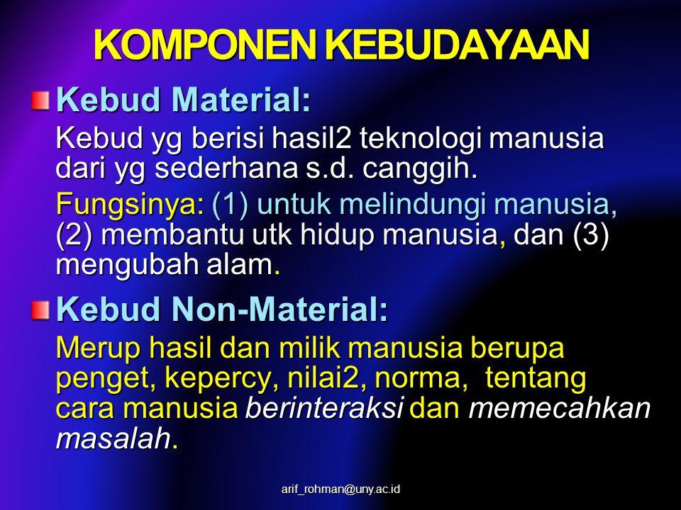 KOMPONEN KEBUDAYAAN Kebud Material: Kebud yg berisi hasil2 teknologi manusia dari yg sederhana s.d. canggih. Fungsinya: (1) untuk melindungi manusia,