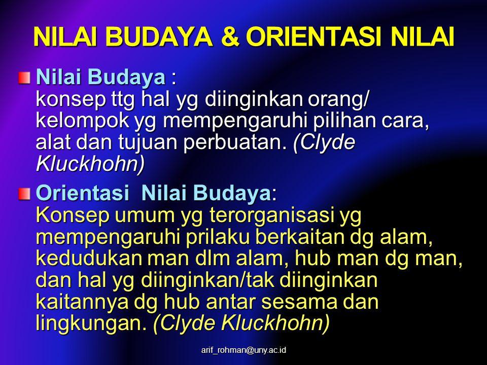 NILAI BUDAYA & ORIENTASI NILAI Nilai Budaya : konsep ttg hal yg diinginkan orang/ kelompok yg mempengaruhi pilihan cara, alat dan tujuan perbuatan. (C
