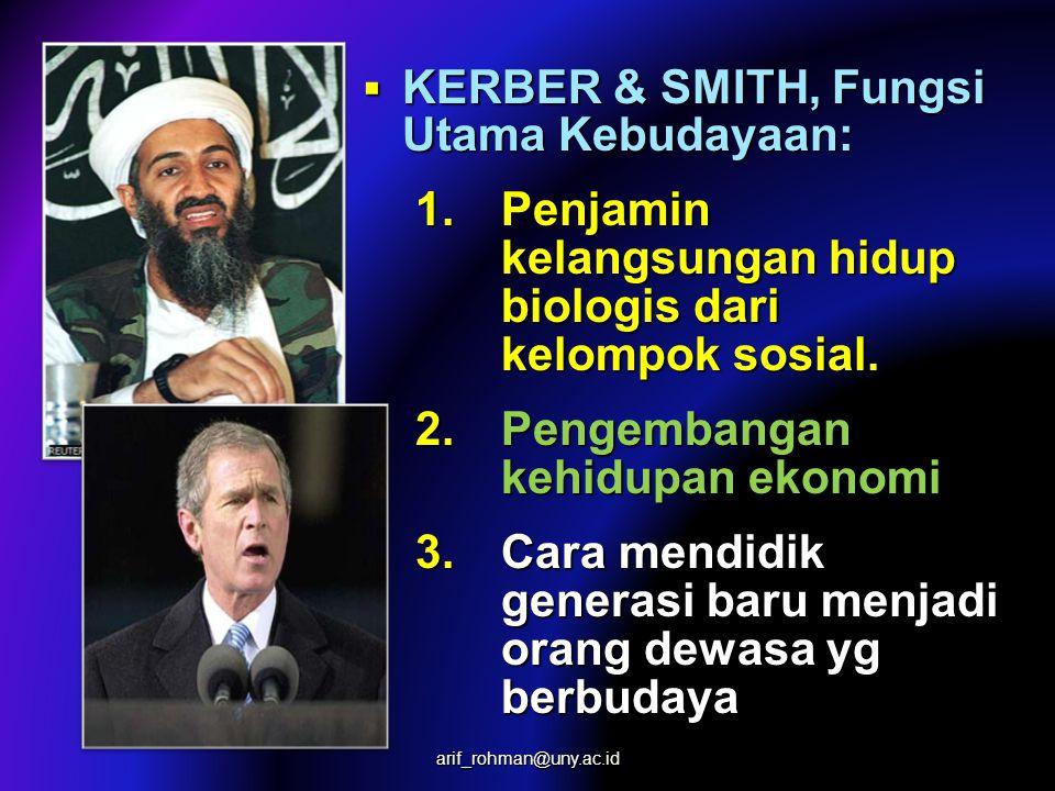  KERBER & SMITH, Fungsi Utama Kebudayaan: 1.Penjamin kelangsungan hidup biologis dari kelompok sosial. 2.Pengembangan kehidupan ekonomi 3.Cara mendid