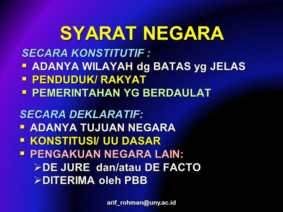 SYARAT NEGARA SECARA KONSTITUTIF :  ADANYA WILAYAH dg BATAS yg JELAS  PENDUDUK/ RAKYAT  PEMERINTAHAN YG BERDAULAT SECARA DEKLARATIF:  ADANYA TUJUAN NEGARA  KONSTITUSI/ UU DASAR  PENGAKUAN NEGARA LAIN:  DE JURE dan/atau DE FACTO  DITERIMA oleh PBB arif_rohman@uny.ac.id