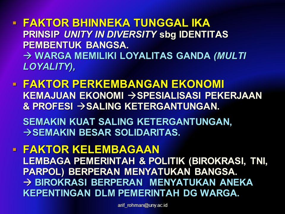  FAKTOR BHINNEKA TUNGGAL IKA PRINSIP UNITY IN DIVERSITY sbg IDENTITAS PEMBENTUK BANGSA.  WARGA MEMILIKI LOYALITAS GANDA (MULTI LOYALITY),  FAKTOR P