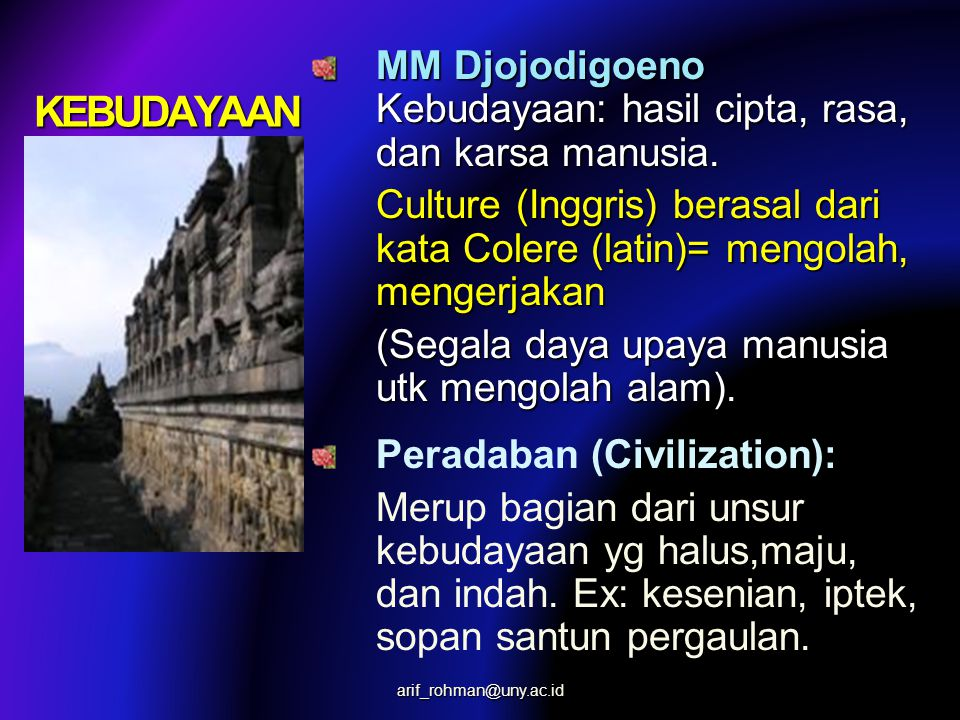 MM Djojodigoeno Kebudayaan: hasil cipta, rasa, dan karsa manusia.