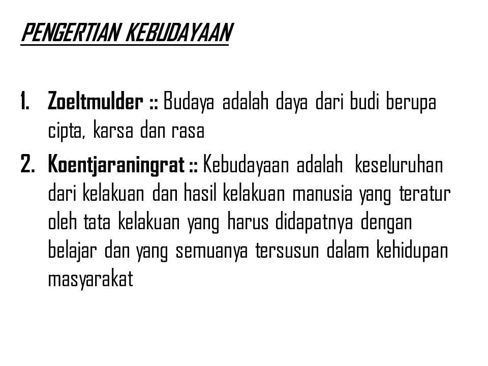 PENGERTIAN KEBUDAYAAN 1.