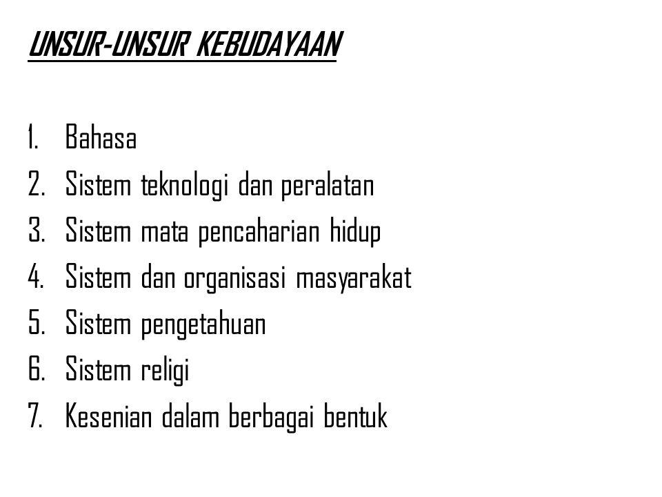 UNSUR-UNSUR KEBUDAYAAN 1.Bahasa 2.Sistem teknologi dan peralatan 3.Sistem mata pencaharian hidup 4.Sistem dan organisasi masyarakat 5.Sistem pengetahu