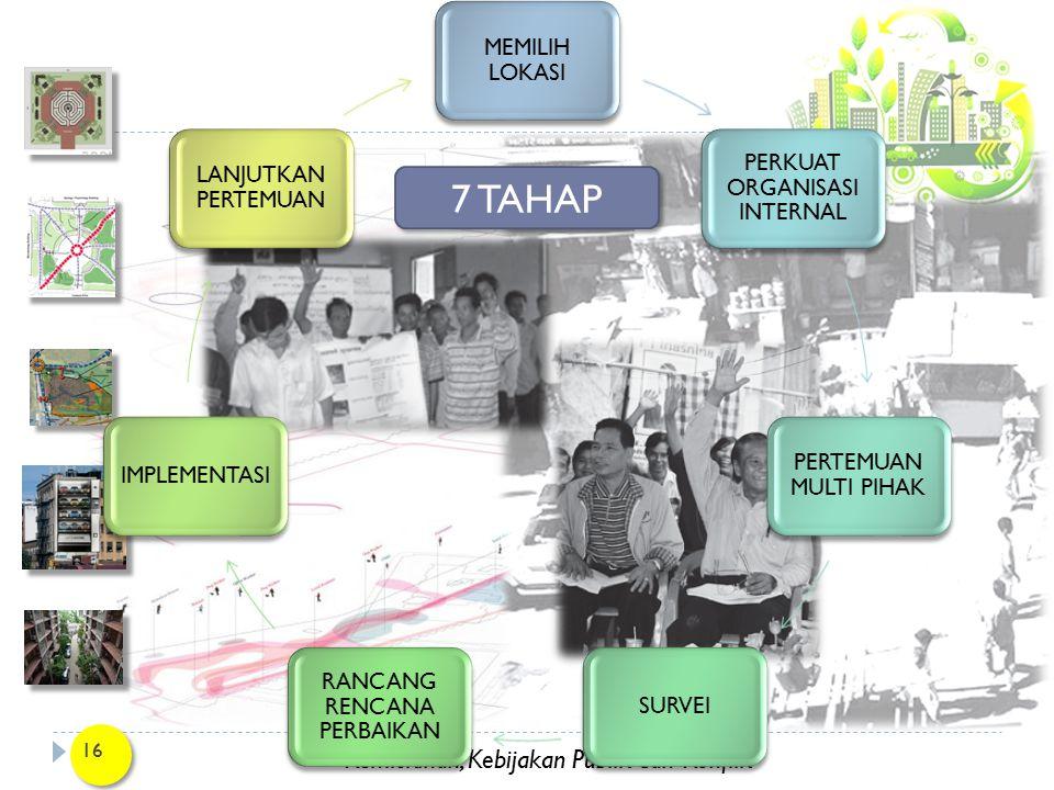Kemiskinan, Kebijakan Publik dan Konflik 16 MEMILIH LOKASI PERKUAT ORGANISASI INTERNAL PERTEMUAN MULTI PIHAK SURVEI RANCANG RENCANA PERBAIKAN IMPLEMEN