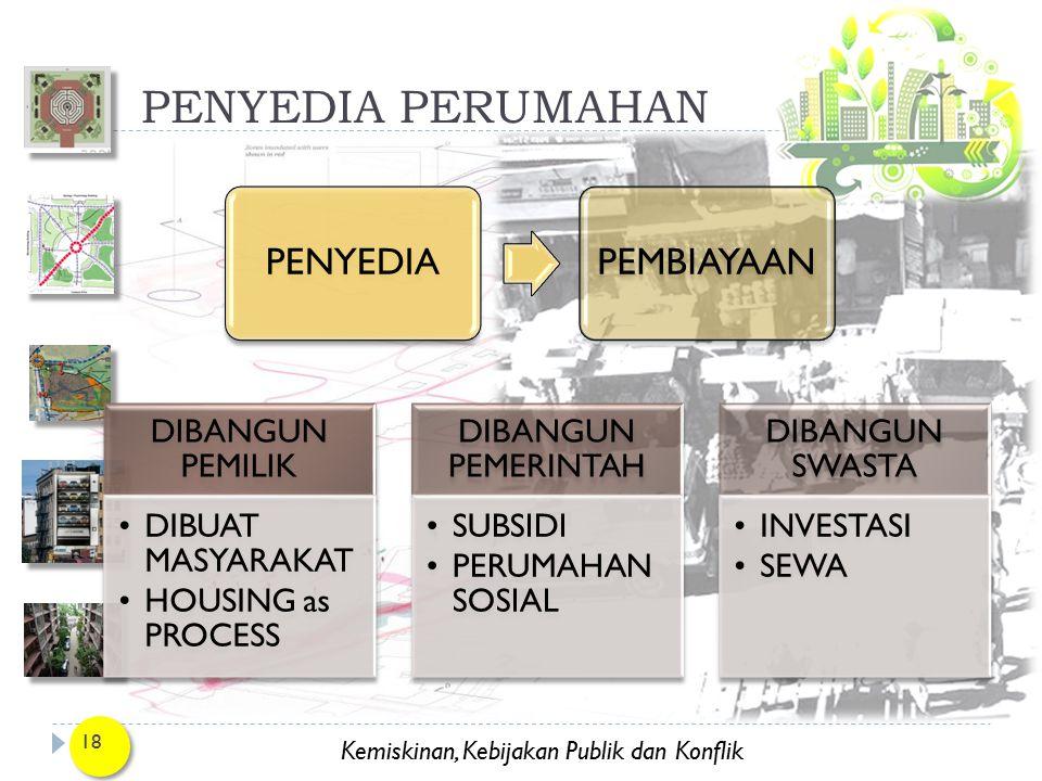 Kemiskinan, Kebijakan Publik dan Konflik PENYEDIA PERUMAHAN 18 PENYEDIAPEMBIAYAAN DIBANGUN PEMILIK DIBUAT MASYARAKAT HOUSING as PROCESS DIBANGUN PEMER