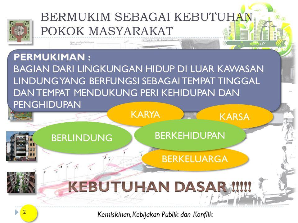 Kemiskinan, Kebijakan Publik dan Konflik 13 LOKASI ALT.