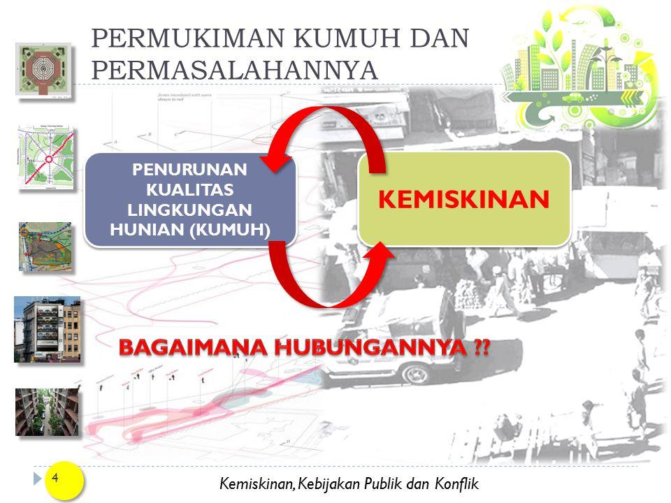 Kemiskinan, Kebijakan Publik dan Konflik PERBAIKAN KAMPUNG : PRINSIP 15 PARTISIPATIFKEMITRAAN JAMINAN KEPEMILIKAN LAHAN KONTRIBUSI MASYARAKAT BIAYA TERJANGKAU PEMBIAYAAN BERKELANUTAN BAGIAN DARI STRATEGI YG LEBIH BESAR