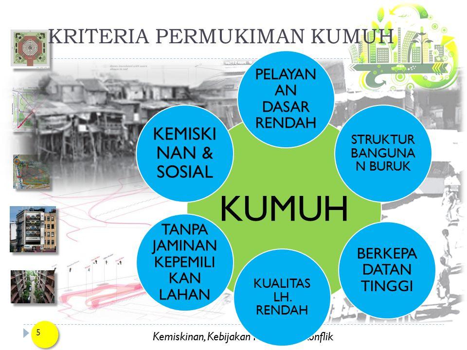 Kemiskinan, Kebijakan Publik dan Konflik 6 KRITERIA BPS KUALITAS BANGUNAN SALURAN LIMBAH PEND.