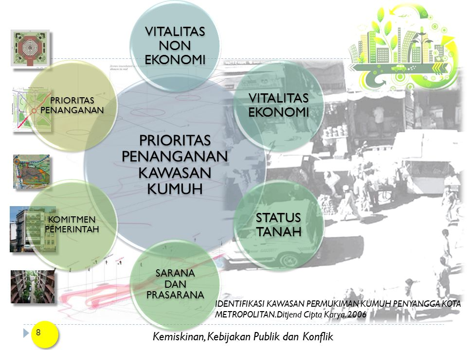Kemiskinan, Kebijakan Publik dan Konflik 8 PRIORITAS PENANGANAN KAWASAN KUMUH VITALITAS NON EKONOMI VITALITAS EKONOMI STATUS TANAH SARANA DAN PRASARAN