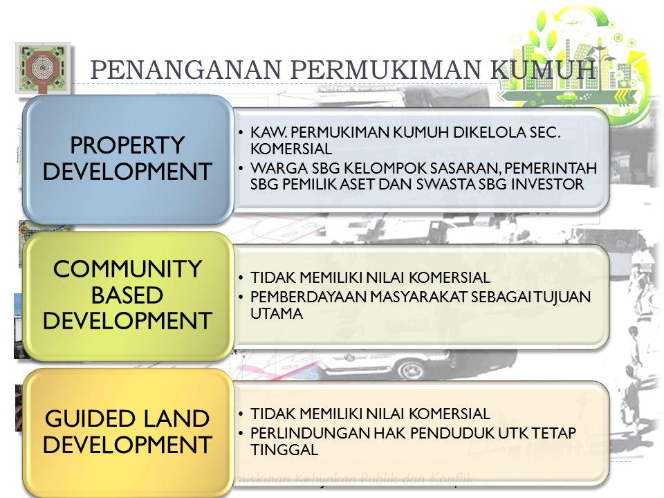 Kemiskinan, Kebijakan Publik dan Konflik 10 PROPERTY Dev.