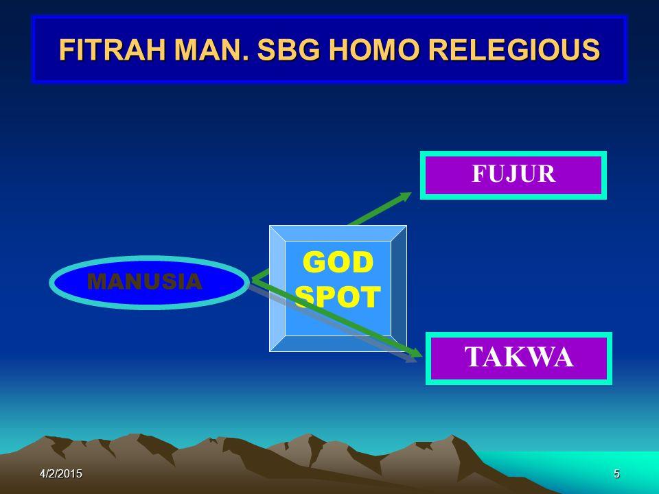 4/2/20155 FITRAH MAN. SBG HOMO RELEGIOUS MANUSIA FUJUR TAKWA GOD SPOT