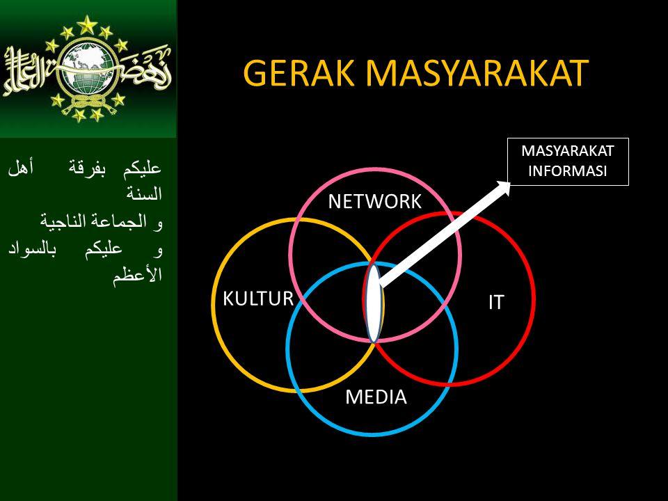 GERAK MASYARAKAT KULTUR NETWORK MEDIA IT MASYARAKAT INFORMASI عليكم بفرقة أهل السنة و الجماعة الناجية و عليكم بالسواد الأعظم