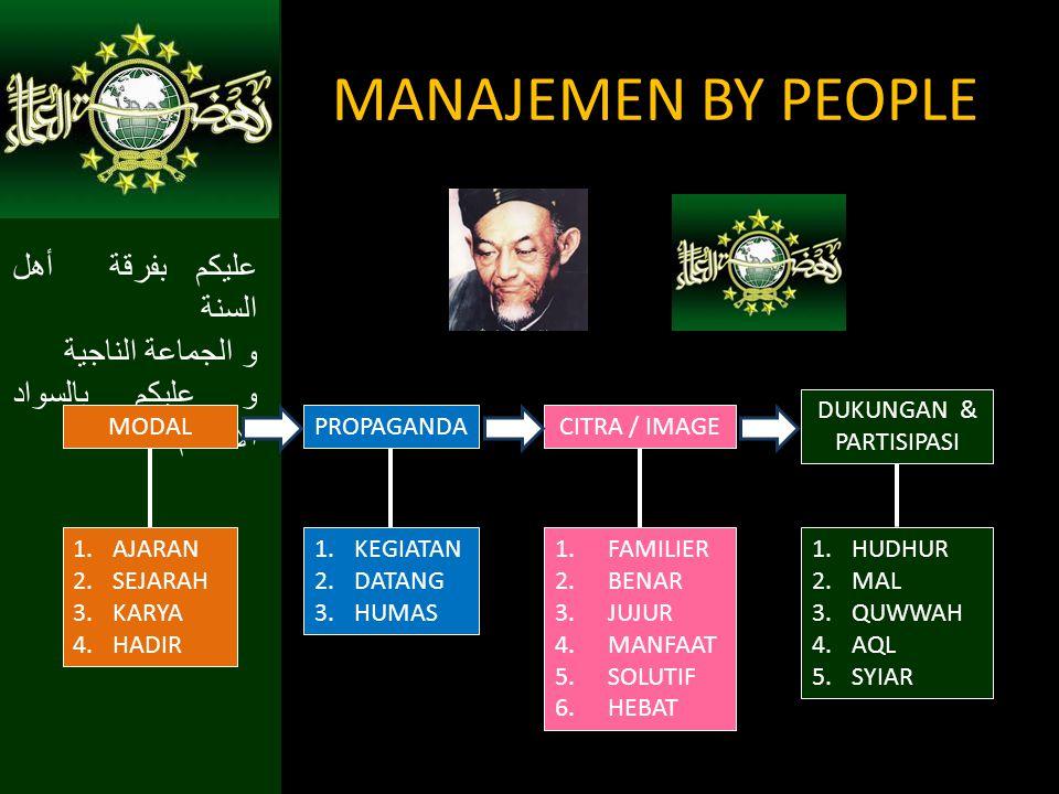 عليكم بفرقة أهل السنة و الجماعة الناجية و عليكم بالسواد الأعظم MANAJEMEN BY PEOPLE 1.HUDHUR 2.MAL 3.QUWWAH 4.AQL 5.SYIAR DUKUNGAN & PARTISIPASI CITRA / IMAGE 1.FAMILIER 2.BENAR 3.JUJUR 4.MANFAAT 5.SOLUTIF 6.HEBAT PROPAGANDA 1.KEGIATAN 2.DATANG 3.HUMAS 1.AJARAN 2.SEJARAH 3.KARYA 4.HADIR MODAL