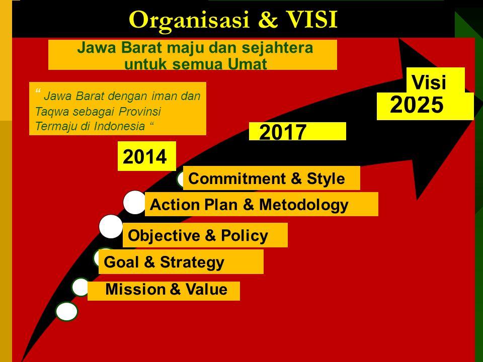 "Organisasi & VISI Goal & Strategy Objective & Policy Action Plan & Metodology Commitment & Style 2014 Visi "" Jawa Barat dengan iman dan Taqwa sebagai"