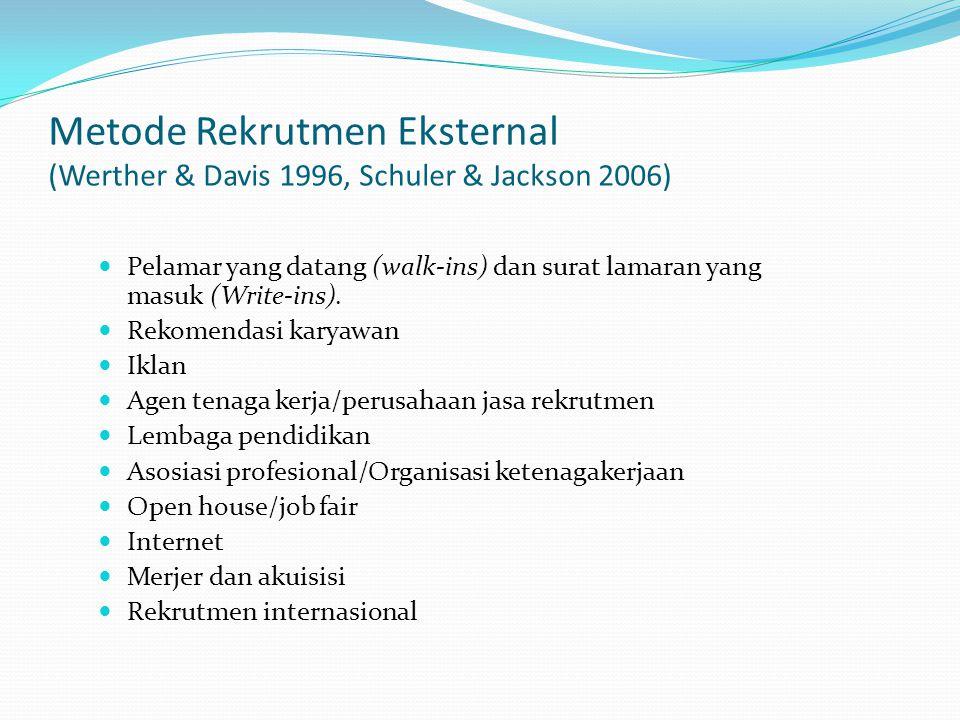Metode Rekrutmen Eksternal (Werther & Davis 1996, Schuler & Jackson 2006) Pelamar yang datang (walk-ins) dan surat lamaran yang masuk (Write-ins). Rek