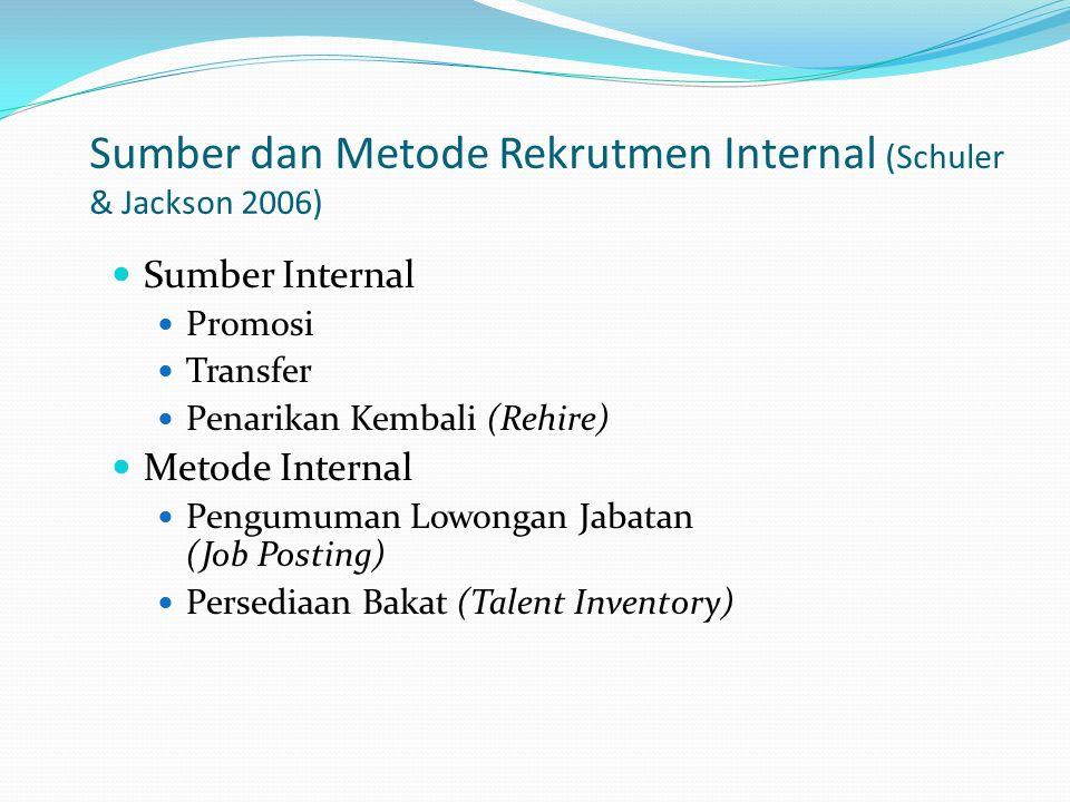 Metode Rekrutmen Internal (Werther & Davis 1996, Schuler & Jackson 2006) Pengumuman lowongan pekerjaan (job- posting) Persediaan bakat (talent inventory) Promosi Transfer Aktivitas pengembangan Para karyawan yang meninggalkan perusahaan