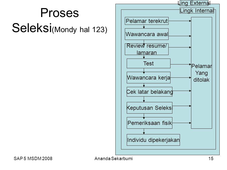 SAP 5 MSDM 2008Ananda Sekarbumi15 Proses Seleksi (Mondy hal 123) Ling External Pelamar terekrut Wawancara awal Review resume/ lamaran Test Wawancara k