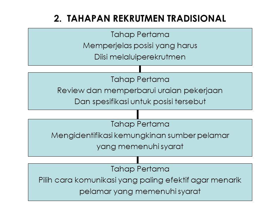 2. TAHAPAN REKRUTMEN TRADISIONAL Tahap Pertama Memperjelas posisi yang harus Diisi melaluiperekrutmen Tahap Pertama Review dan memperbarui uraian peke